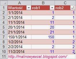 Sortowanie tekstu jak liczb - wynik
