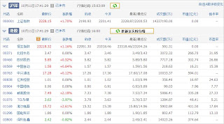 中国株コバンザメ投資ウォッチ銘柄watch20131011