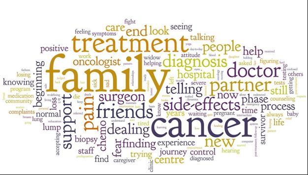 Cara mengobati kanker payudara jinak