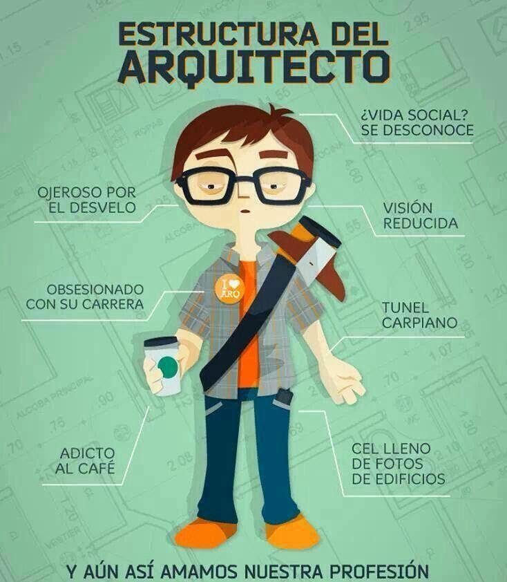 Arte quieres ser un arquitecto - El color en la arquitectura ...