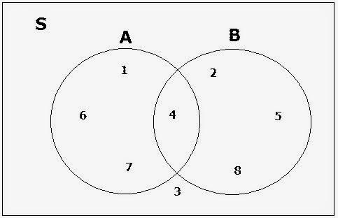 Soal diagram venn kelas 7 romeondinez cara mudah membaca diagram venn matematika ccuart Choice Image