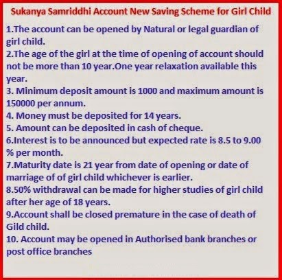 Sukanya Samriddhi Scheme 2015 New Features