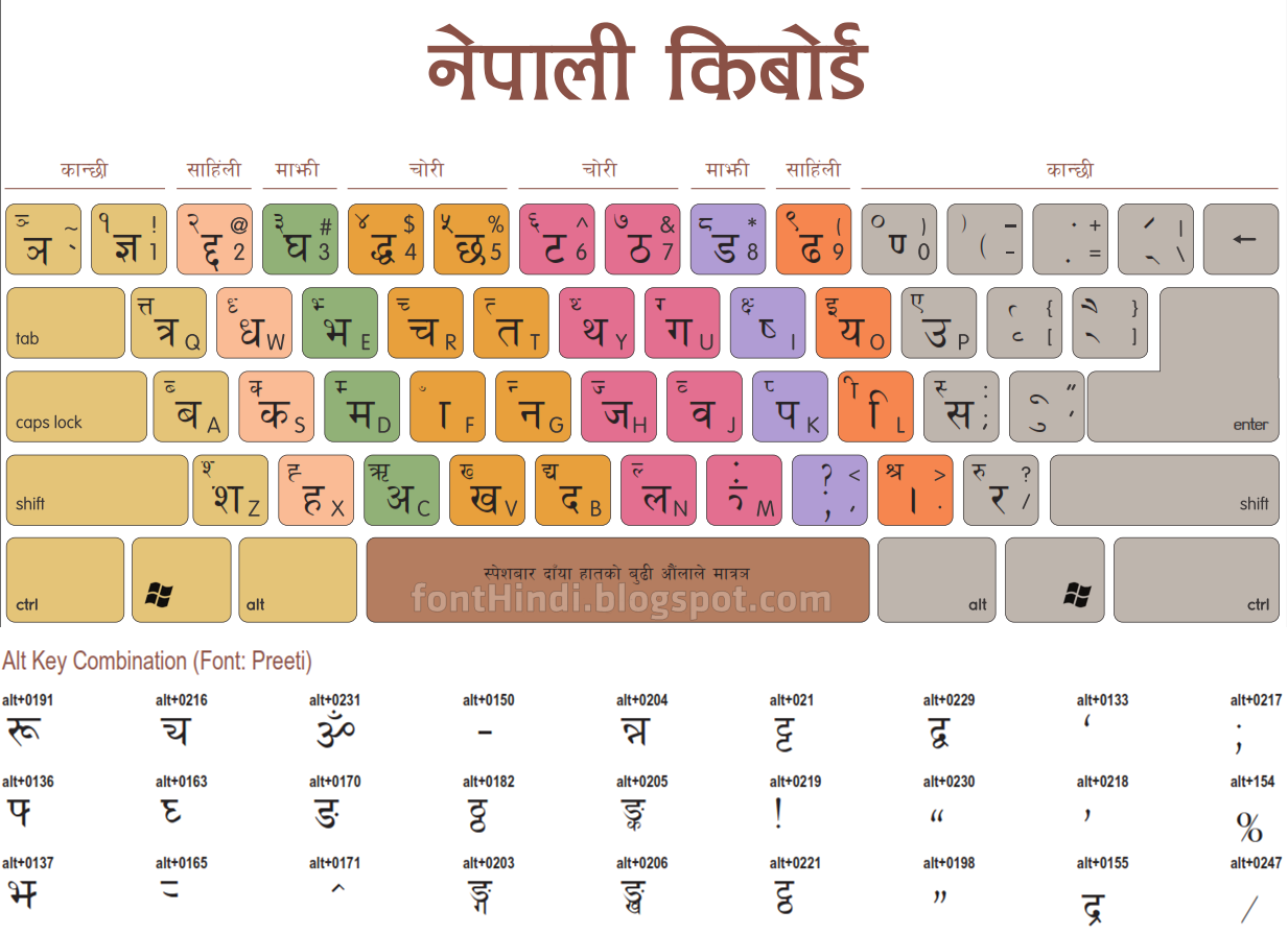 Keyboard layout beautiful hindi fonts nepali keyboard layout biocorpaavc Gallery