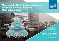 Research Seminar: Mapping Lifestyle Theories to Housing Dynamics