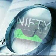 Nifty today,stock market
