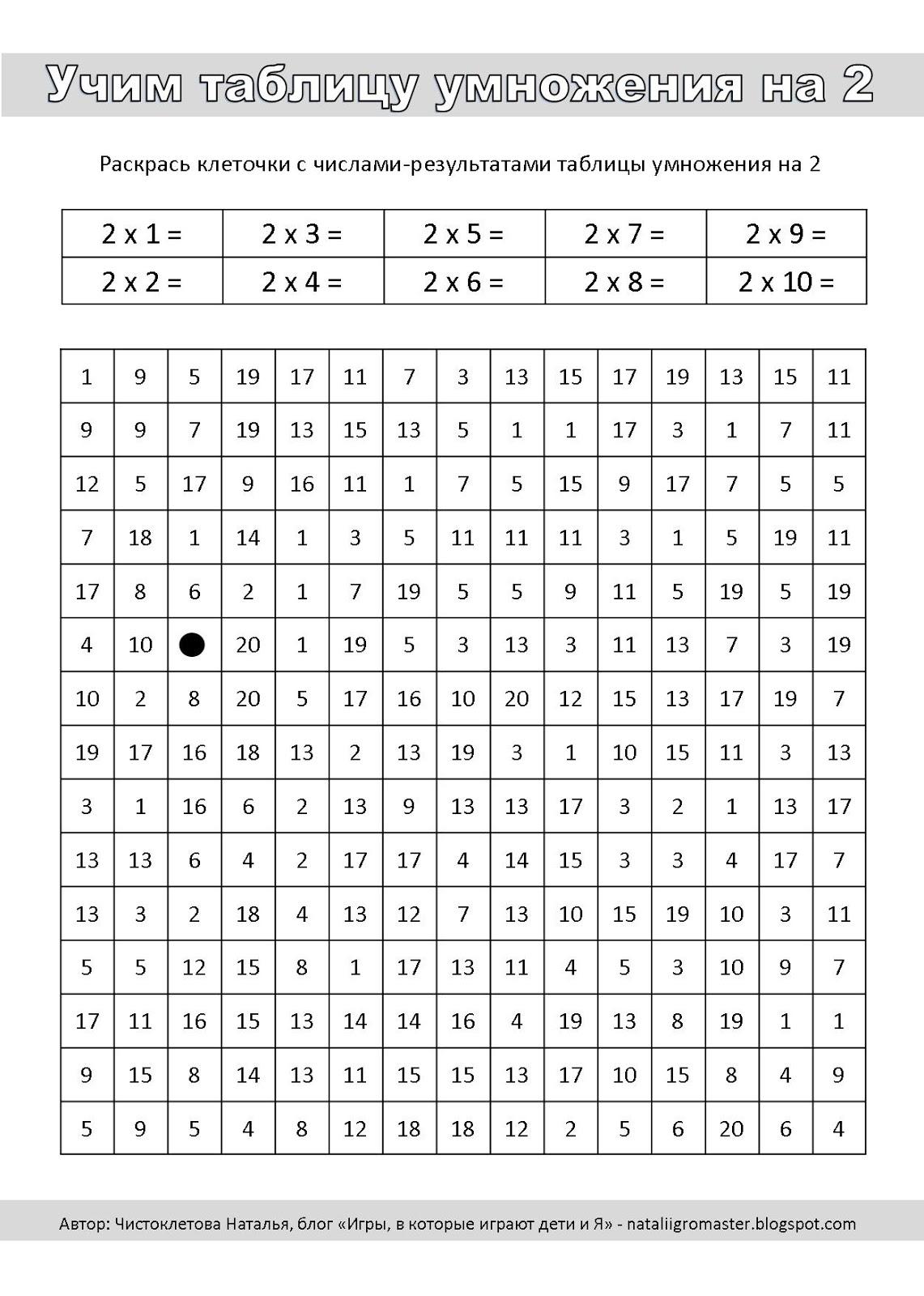 Раскраска с примерами на таблицу умножения