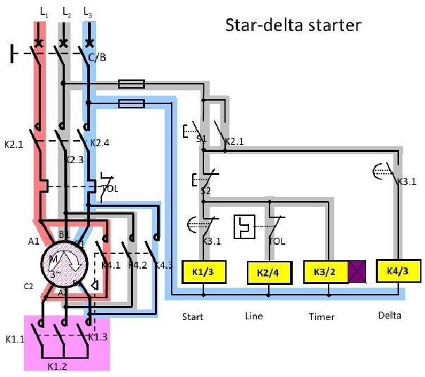 Lemon Law California >> DOL Star Delta Starter Connection | Electrical Engineering Blog