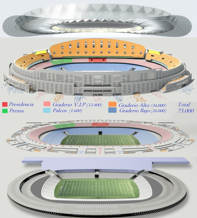 ** Infografa nuevo estadio