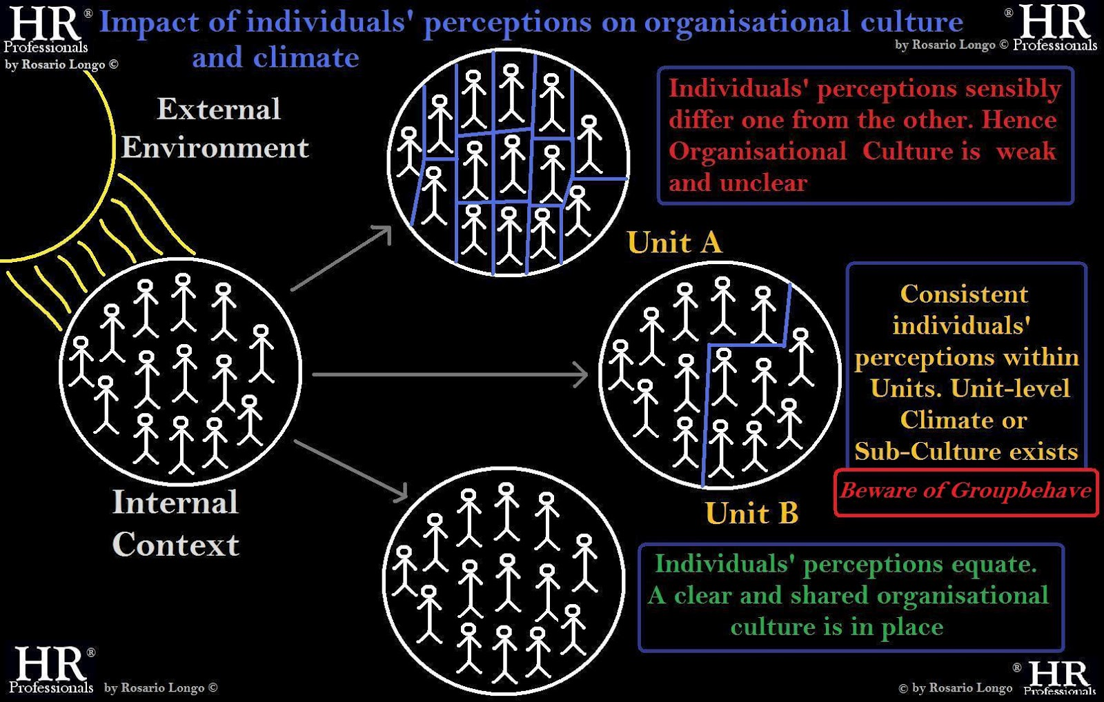 impact of organisational culture to an How organizational culture have an impact on employee performance and satisfaction  organisational culture.