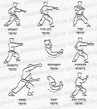 karate for beginners lesson 1 - YouTube