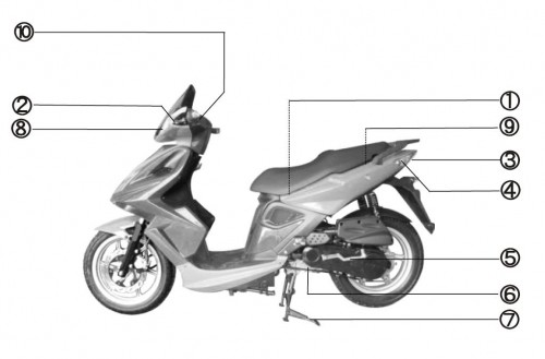 parts terminology diagrams of kymco super 8 50 scooter see you parts terminology diagrams of kymco super 8 50