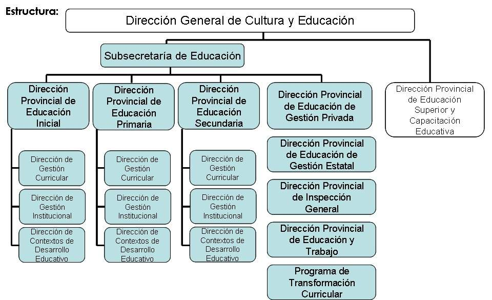 institutos de educacion fisica en salta: