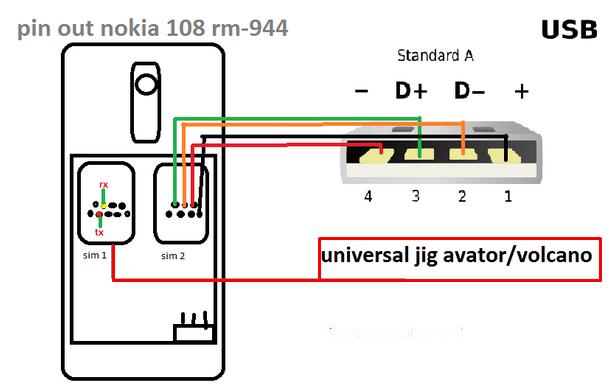 инструкция по прошивке телефона через феникс