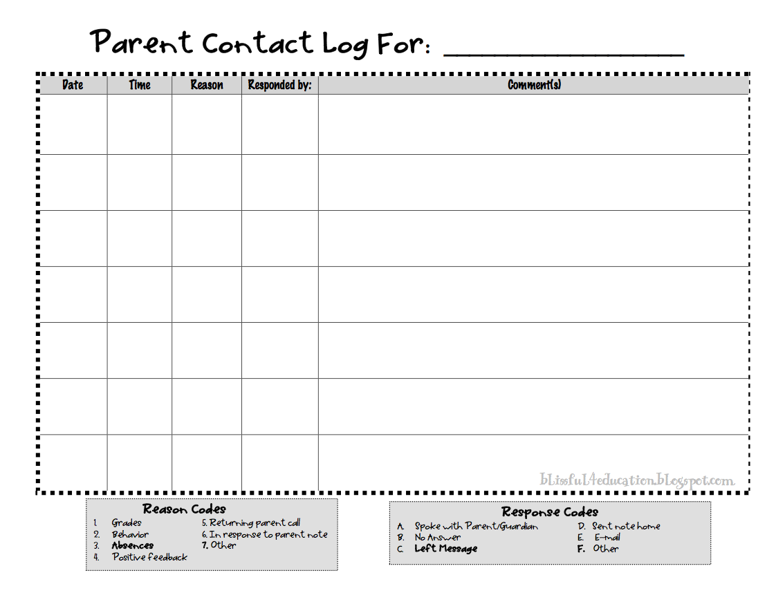 Parent Contact Log Sheet moreover Mileage Log Template PDF in addition ...