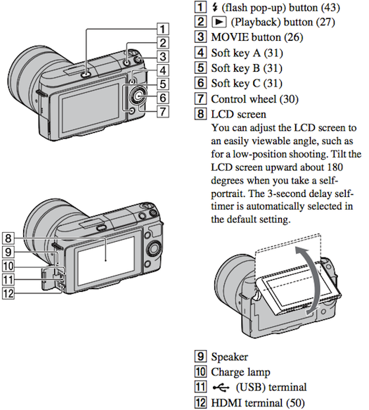 sony nex-f3 manual download pdf