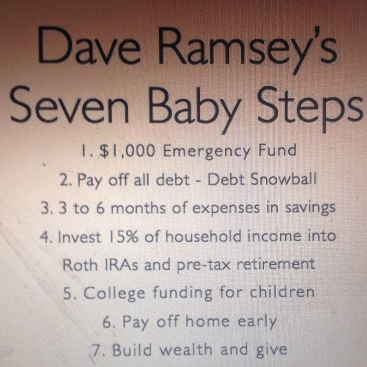 God Dave Ramsey Quotes Quotesgram