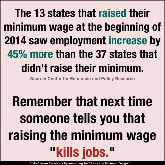 States Increased Minimum Wage