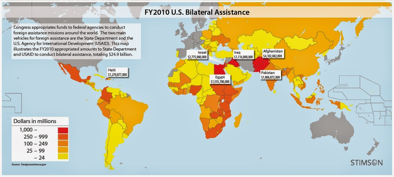Tim Plapp Tries To Make Maps November - Us foreign aid map