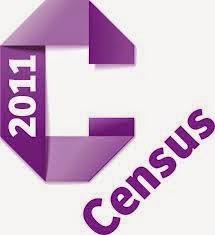Census 2011 - Important Questions Bankersadda