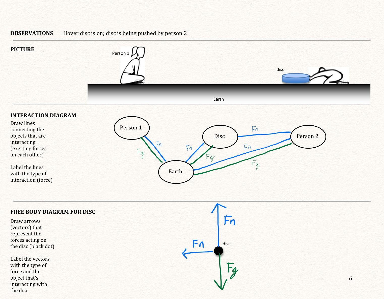 Astonishing Drawing The Free Body Diagram Of The Disk New Model Wiring Diagram Wiring Digital Resources Remcakbiperorg