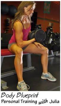 Body Blueprint Fitness Education
