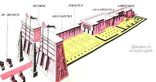 Palacios Egipcios. Templos Egipcios. Egipto. Templo Egipcio. Templo de Luxor. Templo Solar. Templos solares. Arquitectura egipcia. Monumentos egipcios