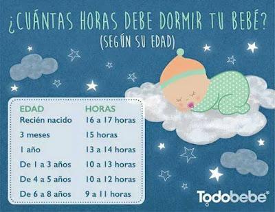 Horario para dormir tu bebé (según su edad)