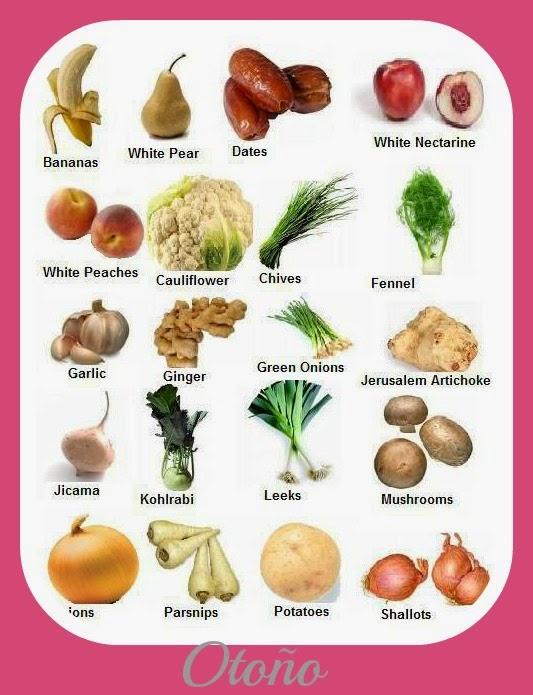 Alimentos que nutren cuerpo, mente y alma Be