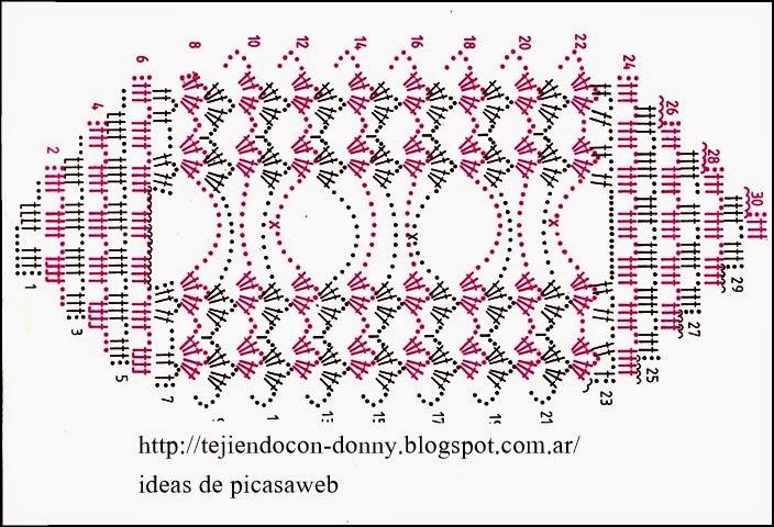 crochet fabric , CROCHET - GANCHILLO - PATRONES - GRAFICOS: PASA ...