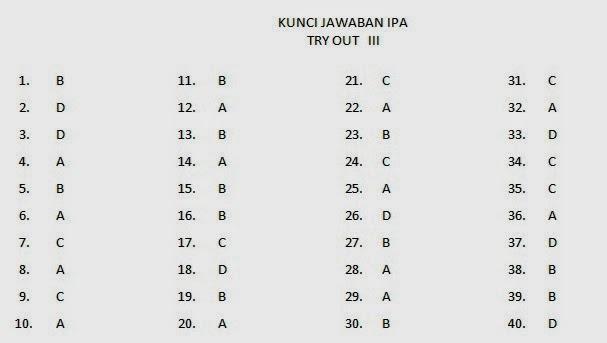 Soal Terusan Latihan UN IPA Kelas 6 SD TA 2013/2014