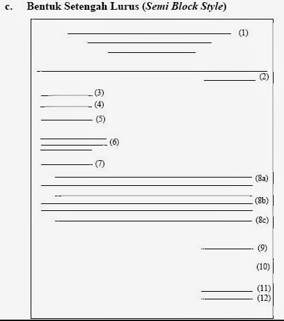 Herawaty bentuk fungsi bagian surat bagian bagian surat dari bentuk setengah lurus semi block style 1 kop surat 2 tanggal dibuatnya surat 3 nomor surat 4 lampiran thecheapjerseys Image collections