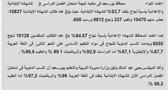 نتيجة امتحانات الترم الثانى محافظة الفيوم،وبورسعيد 2014 الاعداديه والابتدائيه