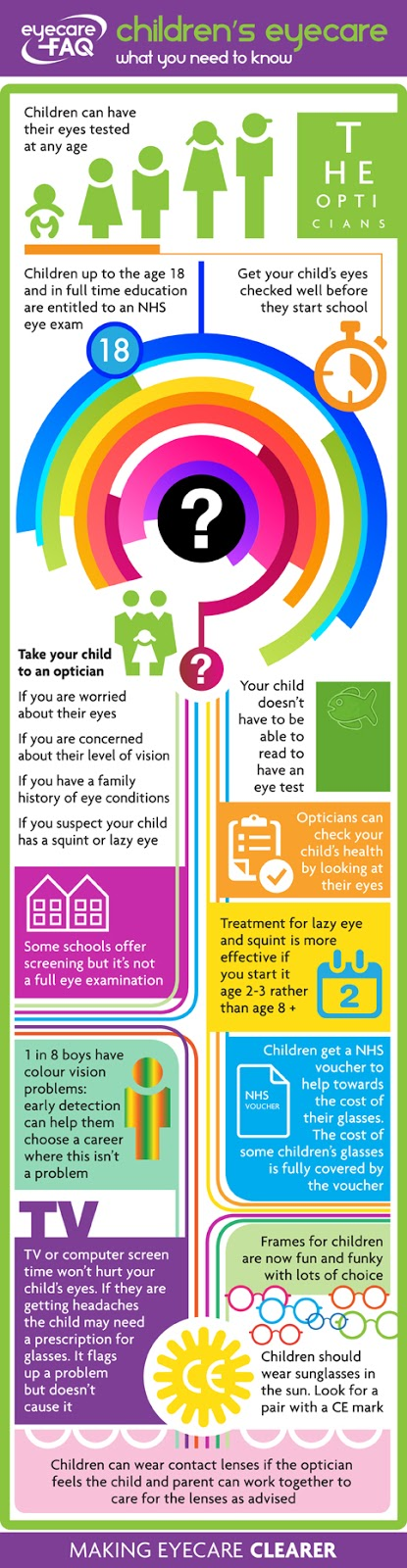 The Importance of Child Eyecare - What You Need to Know