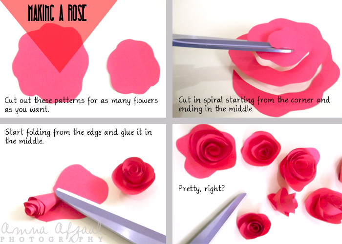 my favourite flower rose essay kids My favorite flowers: roses & colors sonia seselovsky how to draw a rose step by step - easy lesson for kids, beginners - cartoon rose - duration.