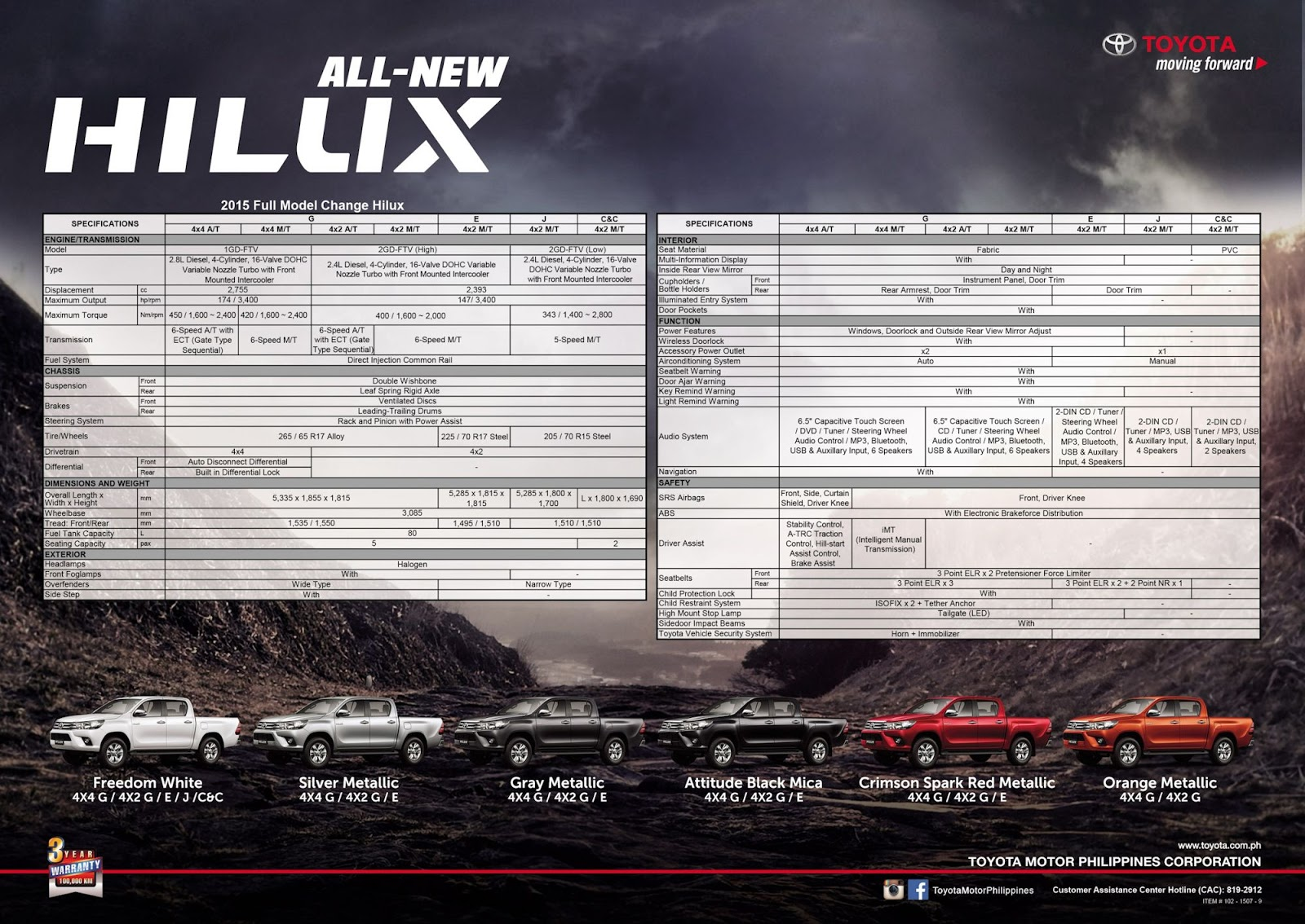 toyota launches 2015 hilux a new era for pickup trucks w specs