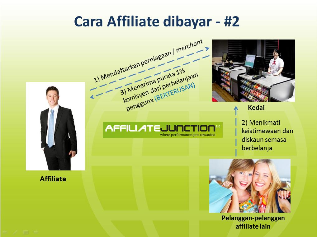 Forex mentor affiliate program