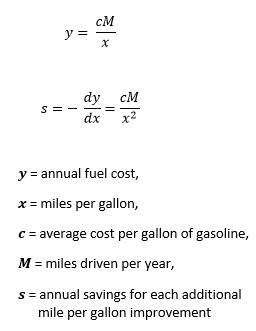 alternative automobile fuels essays
