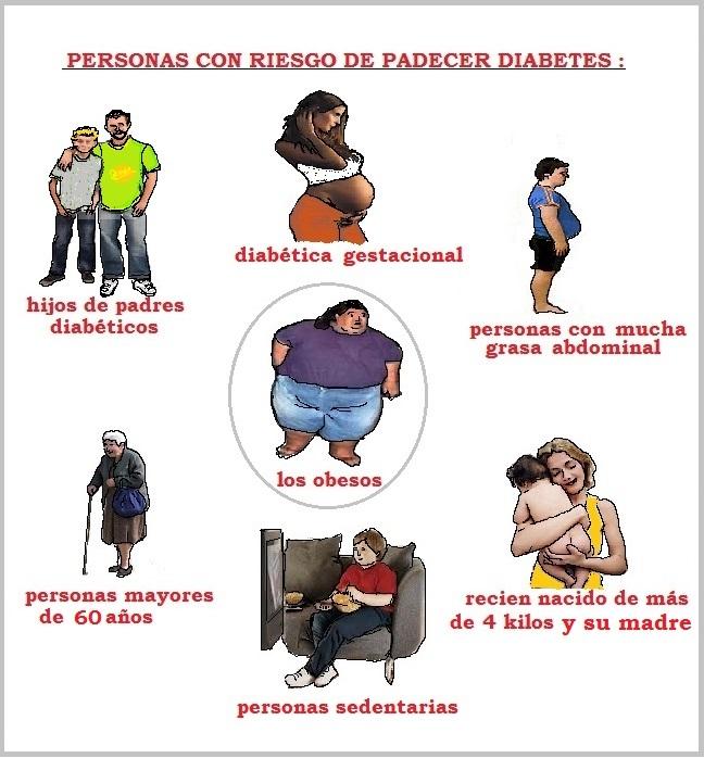 Diabetes Mellitus: Diabetes Mellitus