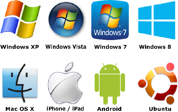 a comparison of microsoft windows and unix operating systems