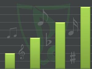 150 Tangga Lagu Barat Terbaru dan Terpopuler 2013