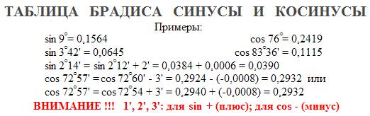 Инструкция Таблицы Брадиса