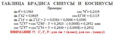 Таблица Брадиса синусы и косинусы. Пример как пользоваться таблицей Брадиса, инструкция. Математика для блондинок. Николай Хижняк.