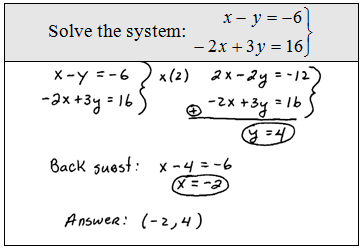 Solving Systems Of Equations Worksheet Together With Time Worksheet ...