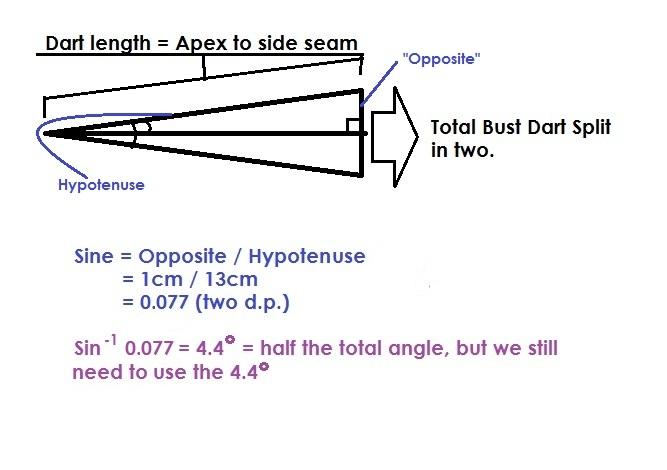 hypotenuse in tamil