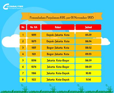 Penambahan Jadwal Perjalanan KRL per 1 November 2015