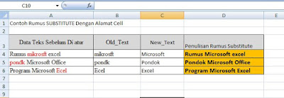contoh data rumus substitute dengan alamat sel