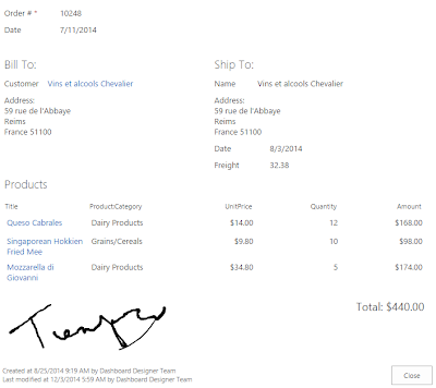 SharePoint form with signature