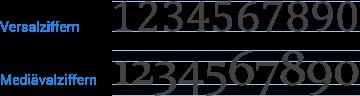 Versalziffern und Mediävalziffern werden auch Majuskel- und Minuskelziffern genannt