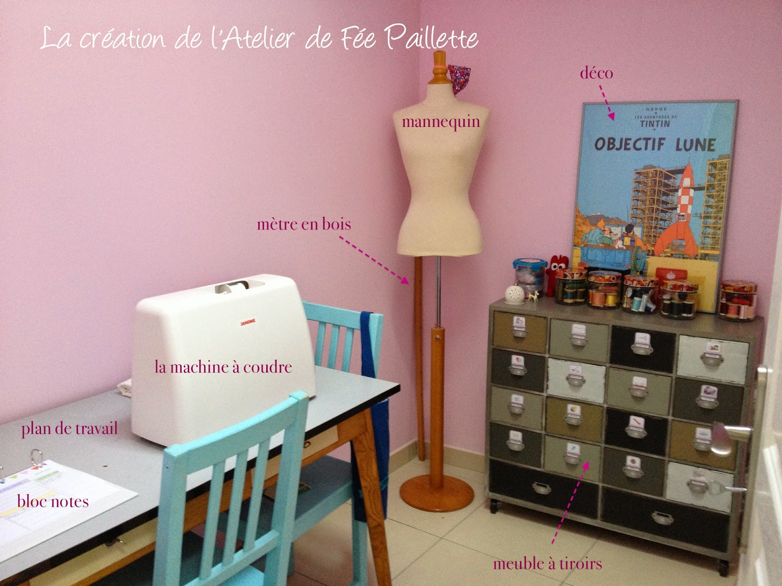 les astuces de f e paillette comment cr er un atelier ou am nager un coin couture dans un petit. Black Bedroom Furniture Sets. Home Design Ideas