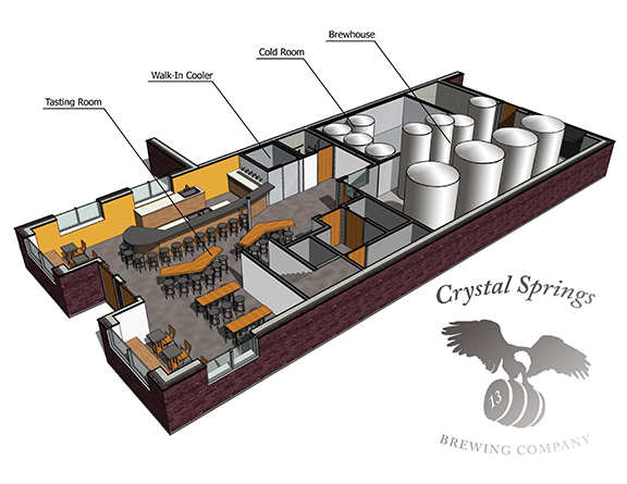 Fermentedly challenged colorado beer news 071613 for Brewery floor plan